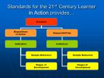 standards for the 21 st century learner in action provides4