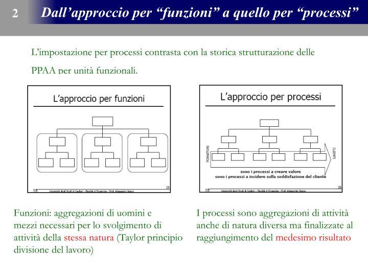 """Dall'approccio per """"funzioni"""" a quello per """"processi"""""""