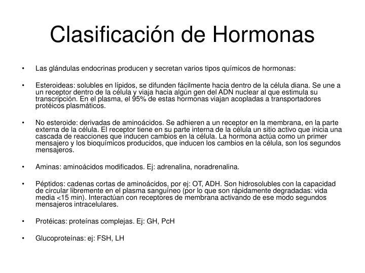 Clasificación de Hormonas