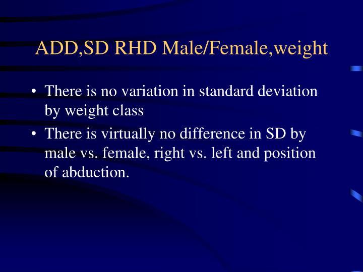 ADD,SD RHD Male/Female,weight