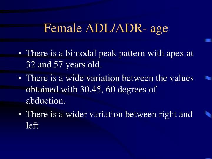 Female ADL/ADR- age