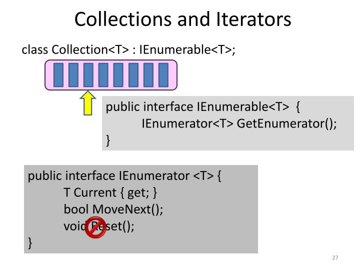 Collections and Iterators