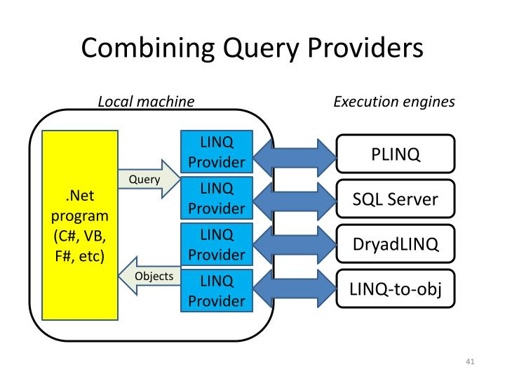 Combining Query Providers