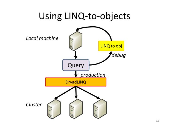 Using LINQ-to-objects