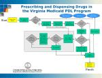 prescribing and dispensing drugs in the virginia medicaid pdl program