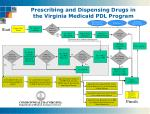 prescribing and dispensing drugs in the virginia medicaid pdl program1