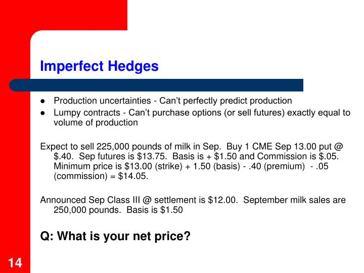 Imperfect Hedges