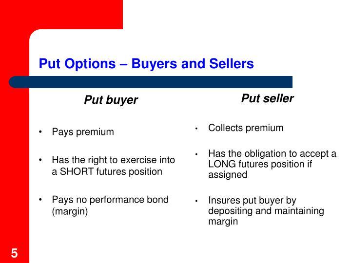 Put buyer