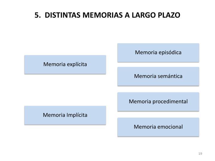 Memoria emocional