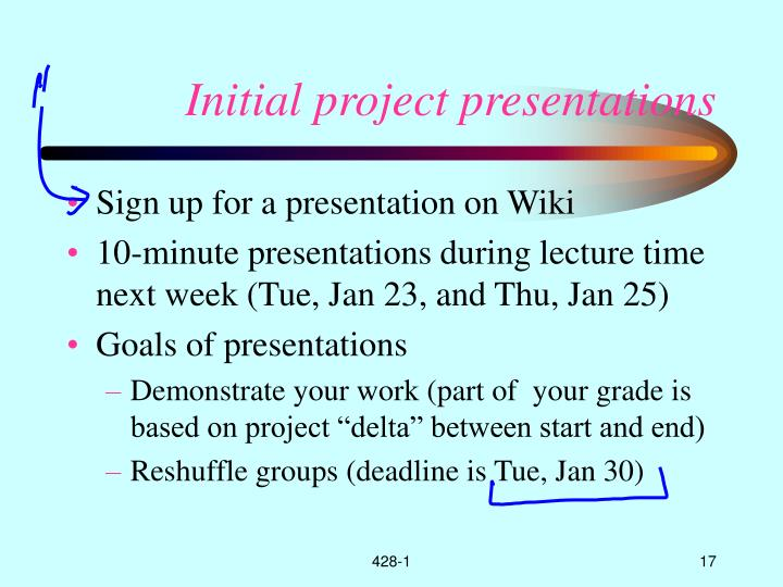 Initial project presentations