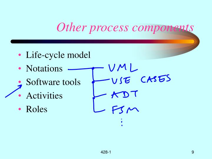 Other process components
