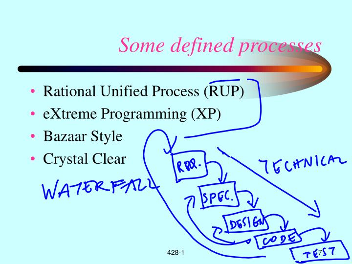 Some defined processes