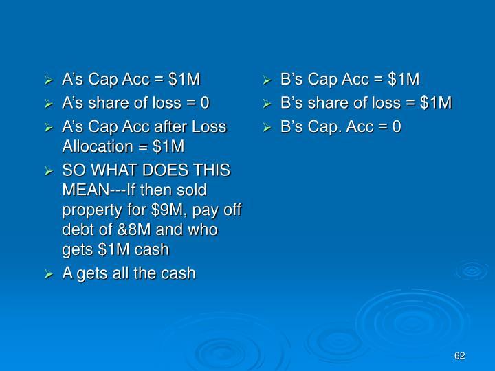 A's Cap Acc = $1M