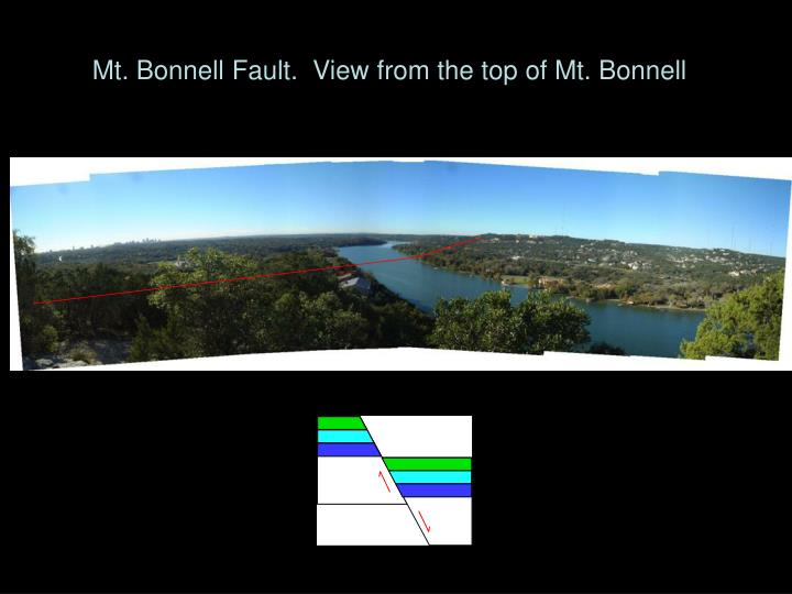 Mt. Bonnell Fault.  View from the top of Mt. Bonnell