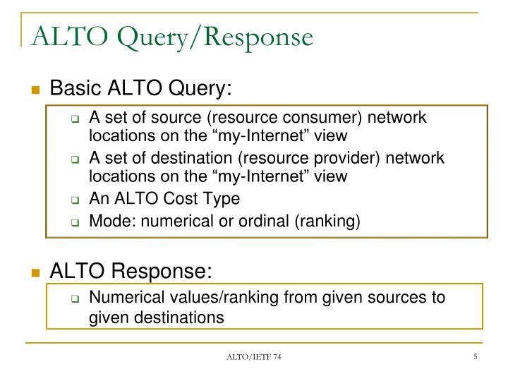 ALTO Query/Response