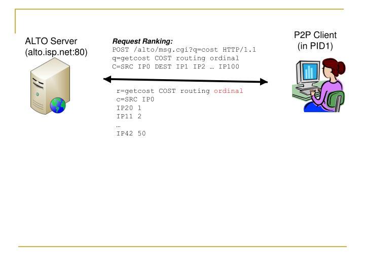 P2P Client