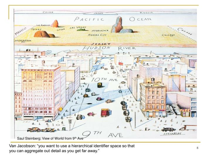 Saul Steinberg; View of World from 9