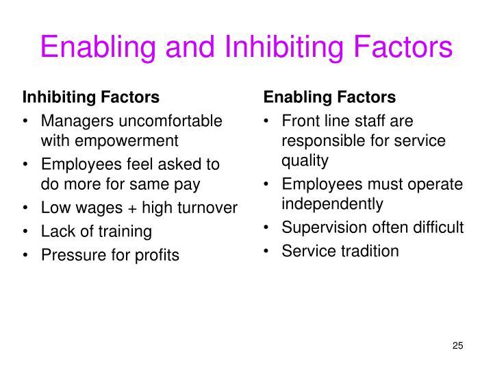 Enabling Factors