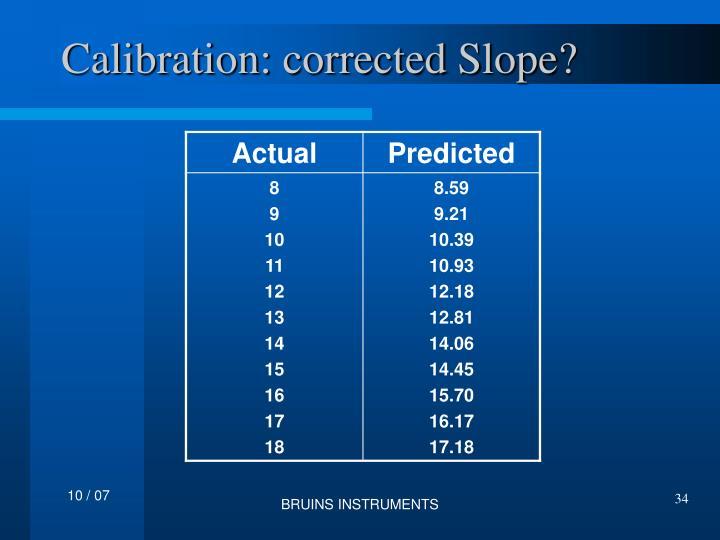 Calibration: corrected Slope?