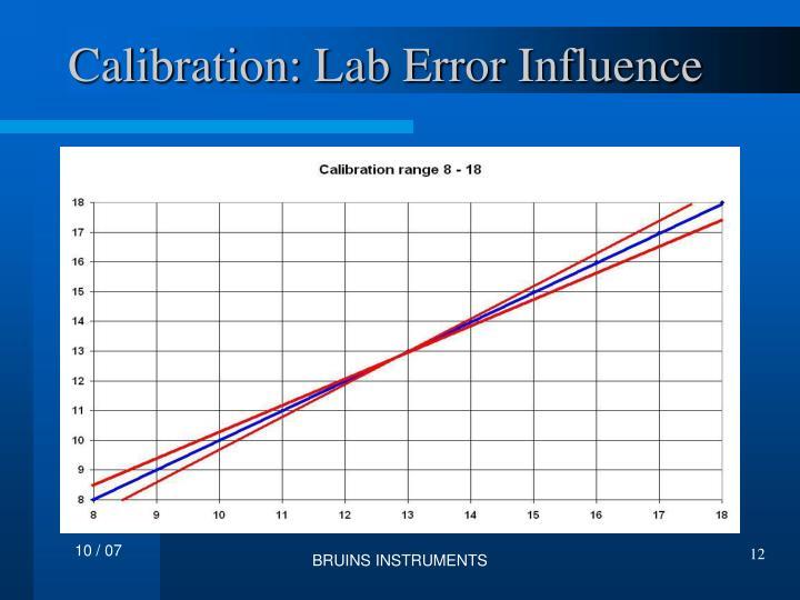 Calibration: Lab Error Influence