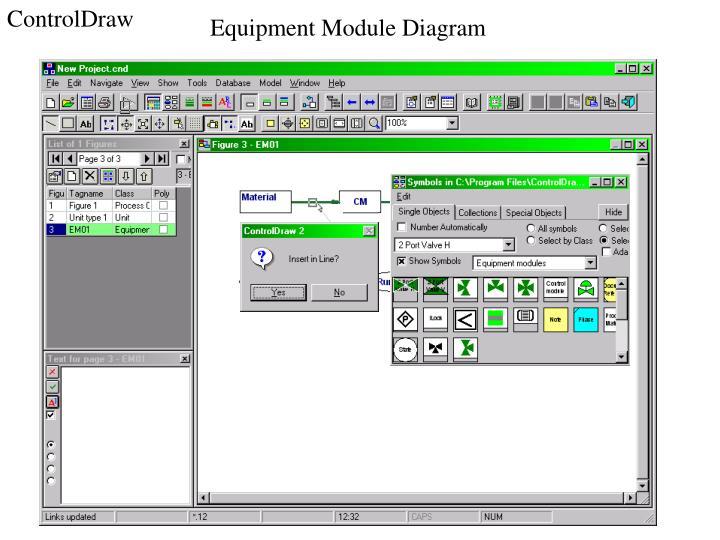 Equipment Module Diagram