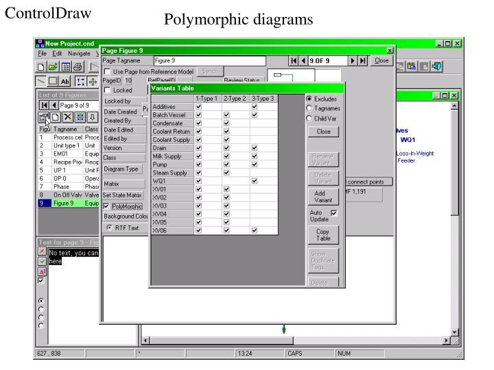 Polymorphic diagrams