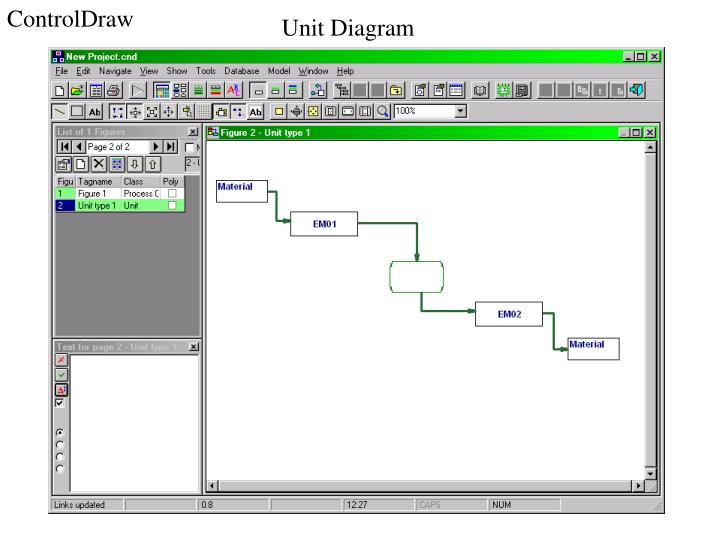 Unit Diagram