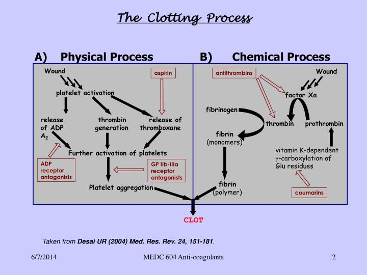 A)    Physical Process              B)      Chemical Process