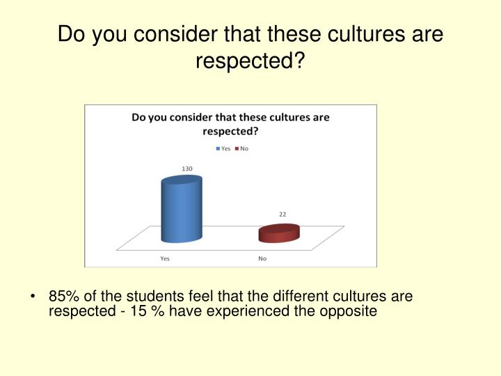 Do you consider that these cultures are respected?