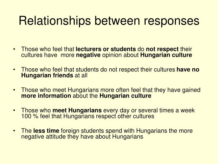 Relationships between responses