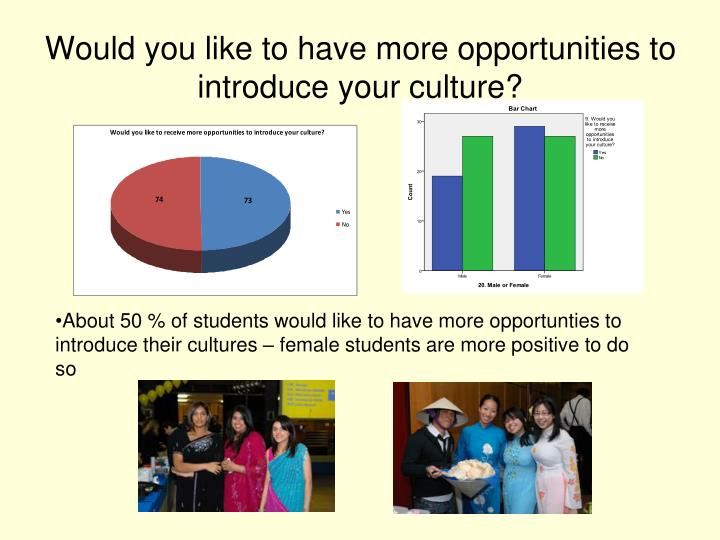 Would you like to have more opportunities to introduce your culture?