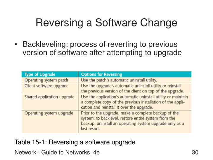 Reversing a Software Change
