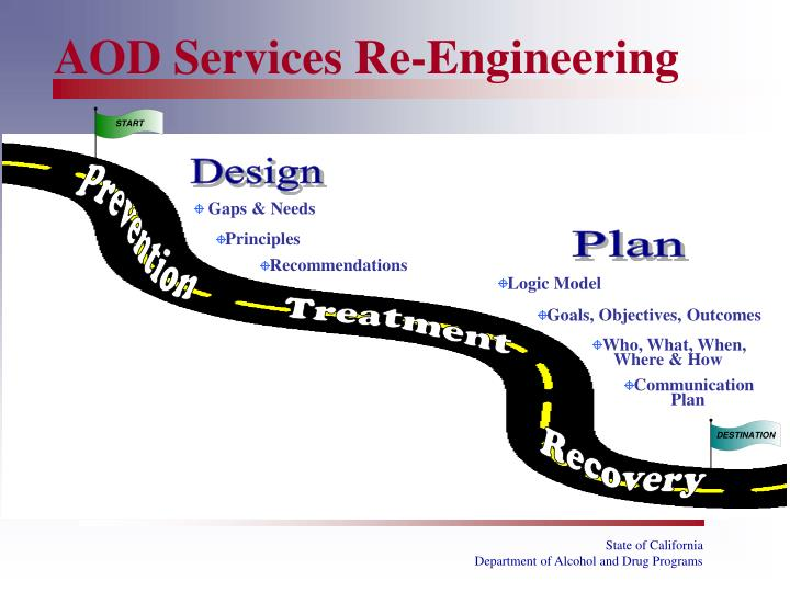 AOD Services Re-Engineering