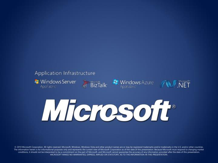 © 2010 Microsoft Corporation. All rights reserved. Microsoft, Windows, Windows Vista and other product names are or may be registered trademarks and/or trademarks in the U.S. and/or other countries
