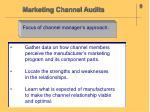 marketing channel audits