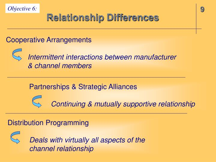 Relationship Differences