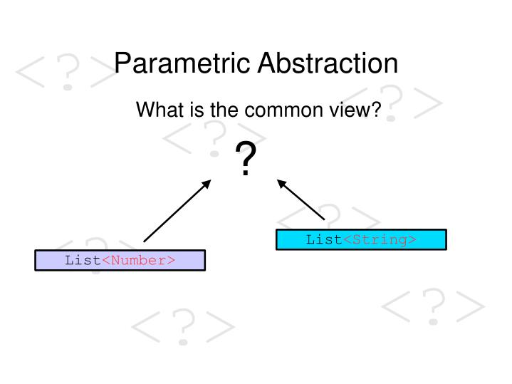 Parametric Abstraction