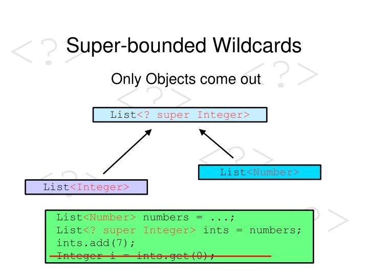 Super-bounded Wildcards