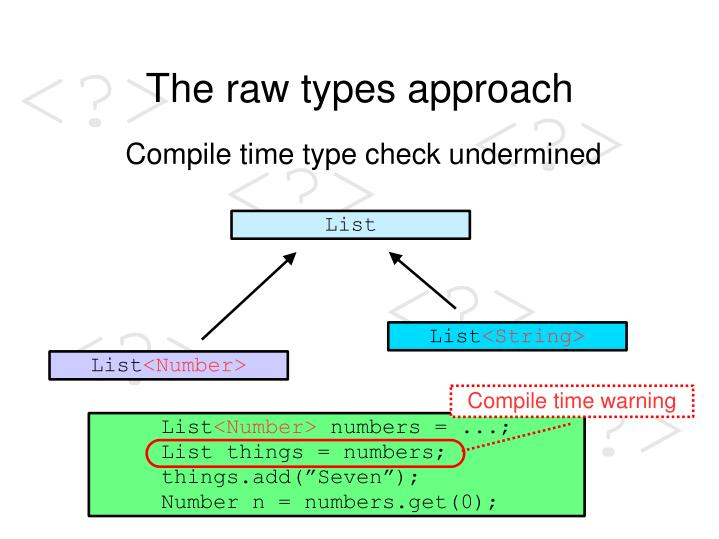 The raw types approach