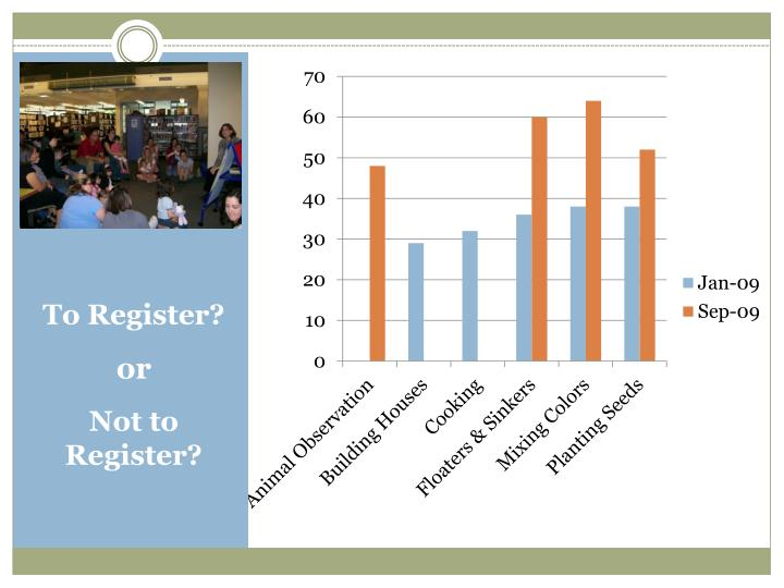 To Register?