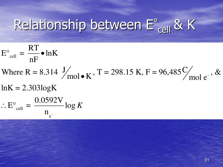 Relationship between E