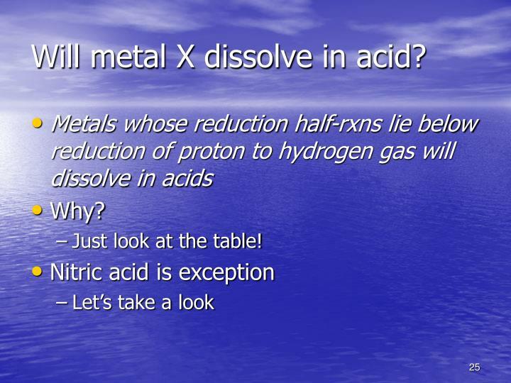 Will metal X dissolve in acid?