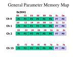 general parameter memory map