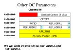 other oc parameters