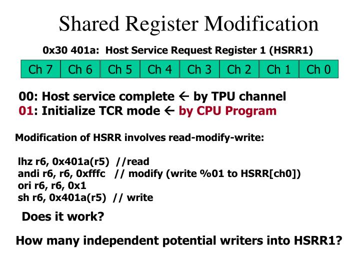 0x30 401a:  Host Service Request Register 1 (HSRR1)