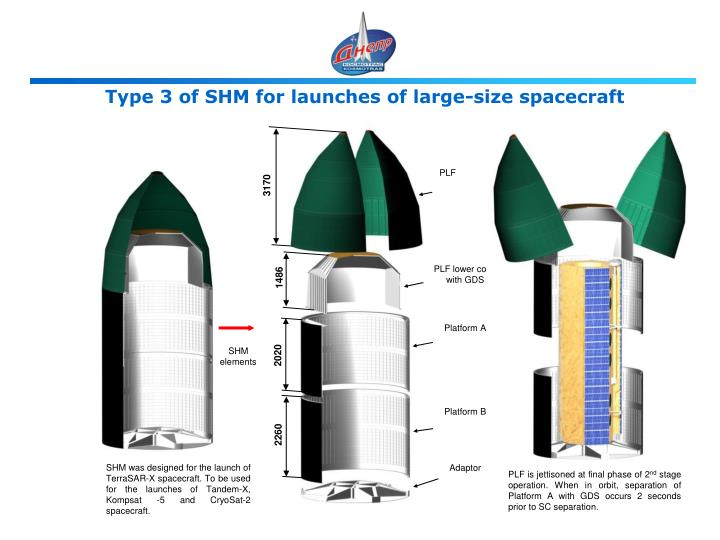 Type 3 of SHM for launches of large-size spacecraft