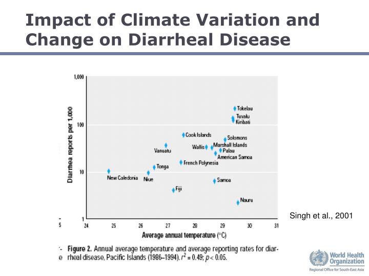 Impact of Climate Variation and Change on Diarrheal Disease