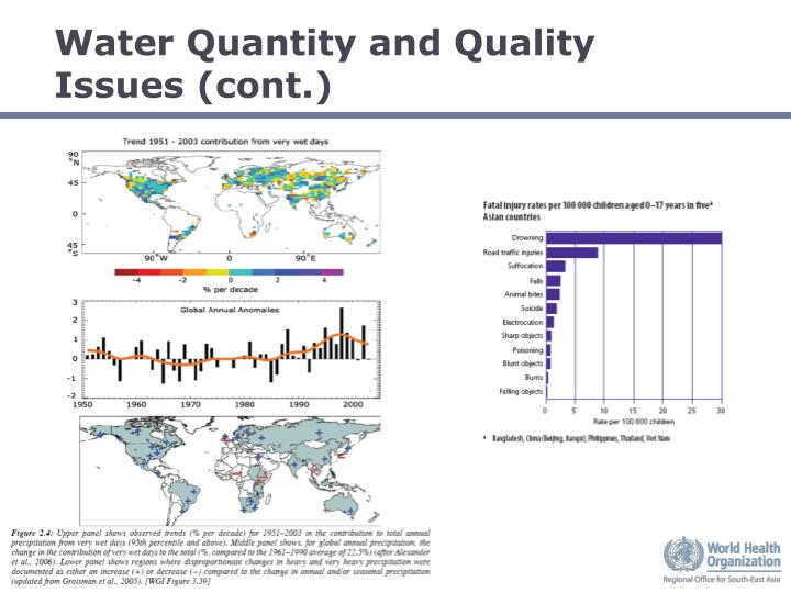 Water Quantity and Quality Issues (cont.)