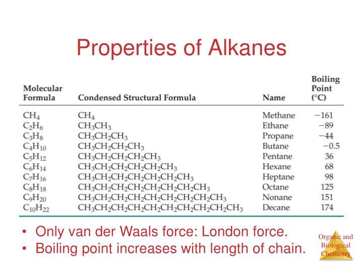 Properties of Alkanes