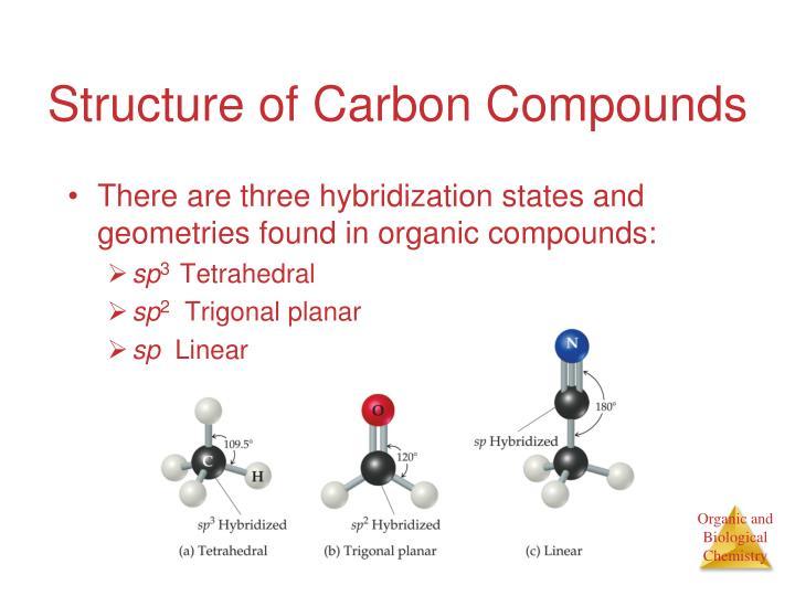 Structure of Carbon Compounds